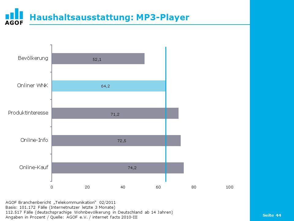 Seite 44 Haushaltsausstattung: MP3-Player Basis: 101.172 Fälle (Internetnutzer letzte 3 Monate) 112.517 Fälle (deutschsprachige Wohnbevölkerung in Deu