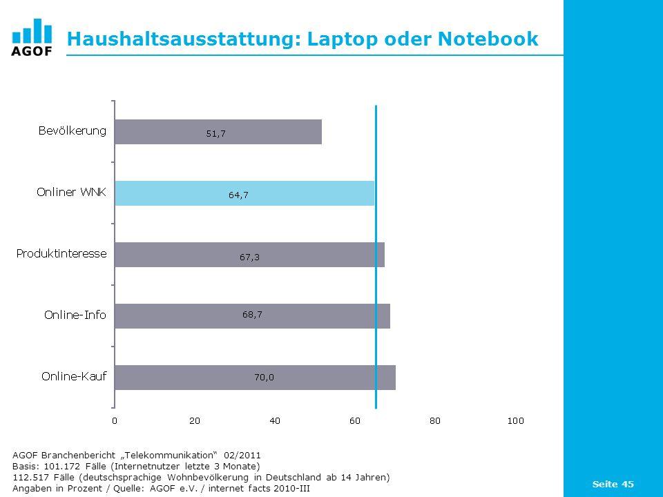 Seite 45 Haushaltsausstattung: Laptop oder Notebook Basis: 101.172 Fälle (Internetnutzer letzte 3 Monate) 112.517 Fälle (deutschsprachige Wohnbevölker