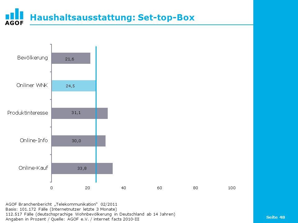 Seite 48 Haushaltsausstattung: Set-top-Box Basis: 101.172 Fälle (Internetnutzer letzte 3 Monate) 112.517 Fälle (deutschsprachige Wohnbevölkerung in De