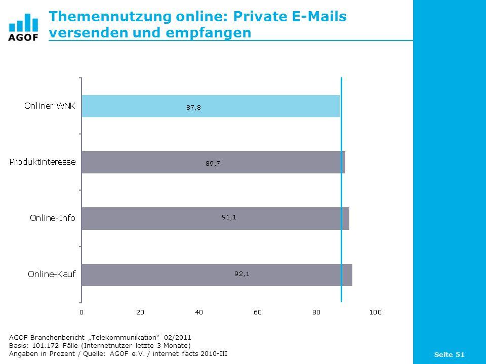 Seite 51 Themennutzung online: Private E-Mails versenden und empfangen Basis: 101.172 Fälle (Internetnutzer letzte 3 Monate) Angaben in Prozent / Quel