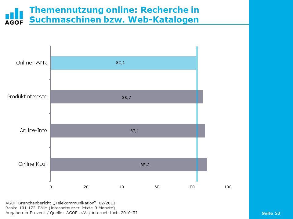 Seite 52 Themennutzung online: Recherche in Suchmaschinen bzw. Web-Katalogen Basis: 101.172 Fälle (Internetnutzer letzte 3 Monate) Angaben in Prozent