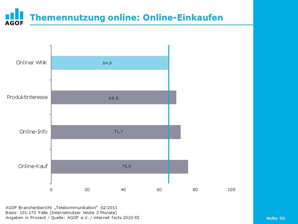 Seite 55 Themennutzung online: Online-Einkaufen Basis: 101.172 Fälle (Internetnutzer letzte 3 Monate) Angaben in Prozent / Quelle: AGOF e.V. / interne