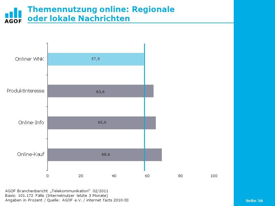 Seite 56 Themennutzung online: Regionale oder lokale Nachrichten Basis: 101.172 Fälle (Internetnutzer letzte 3 Monate) Angaben in Prozent / Quelle: AG