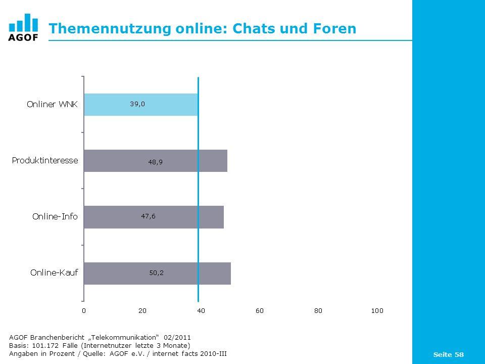 Seite 58 Themennutzung online: Chats und Foren Basis: 101.172 Fälle (Internetnutzer letzte 3 Monate) Angaben in Prozent / Quelle: AGOF e.V. / internet