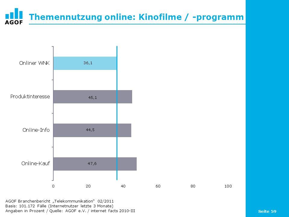 Seite 59 Themennutzung online: Kinofilme / -programm Basis: 101.172 Fälle (Internetnutzer letzte 3 Monate) Angaben in Prozent / Quelle: AGOF e.V. / in