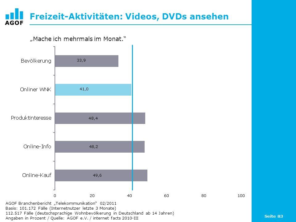 Seite 83 Freizeit-Aktivitäten: Videos, DVDs ansehen Basis: 101.172 Fälle (Internetnutzer letzte 3 Monate) 112.517 Fälle (deutschsprachige Wohnbevölker