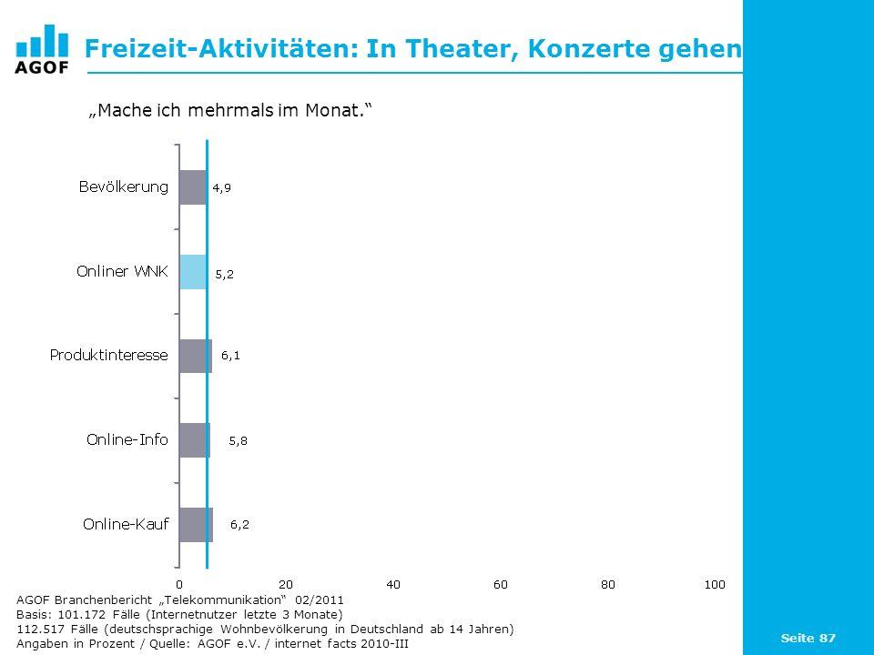 Seite 87 Freizeit-Aktivitäten: In Theater, Konzerte gehen Basis: 101.172 Fälle (Internetnutzer letzte 3 Monate) 112.517 Fälle (deutschsprachige Wohnbe