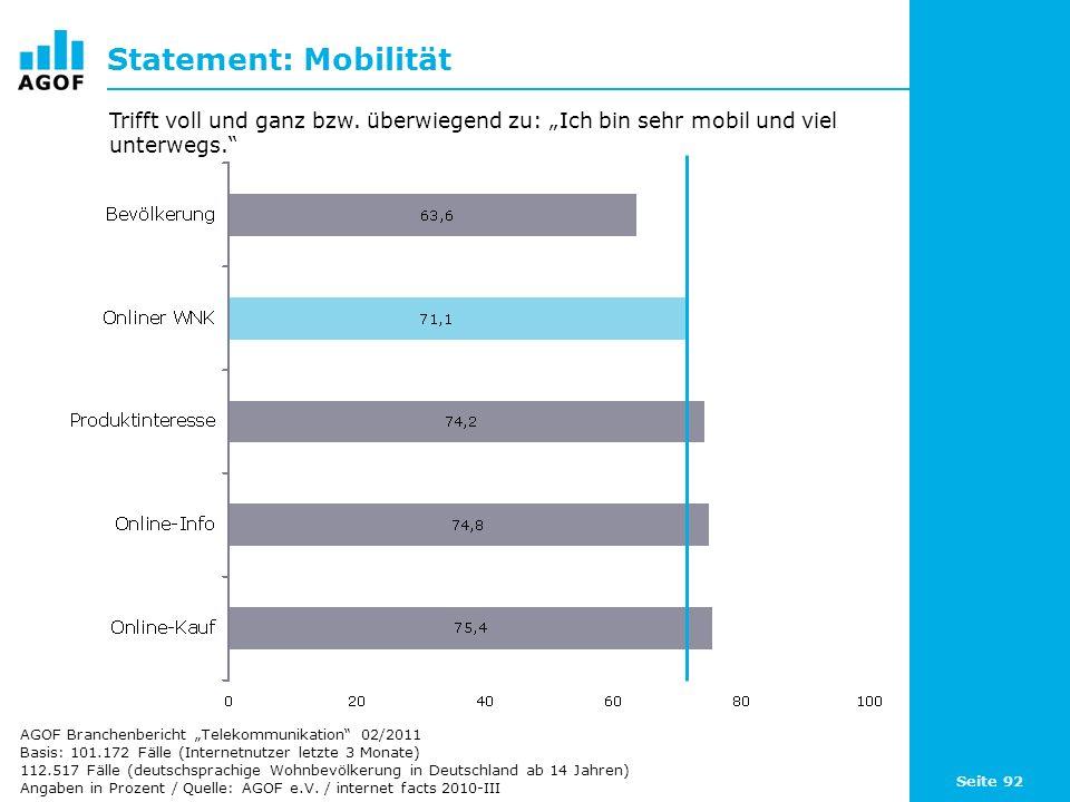 Seite 92 Statement: Mobilität Basis: 101.172 Fälle (Internetnutzer letzte 3 Monate) 112.517 Fälle (deutschsprachige Wohnbevölkerung in Deutschland ab