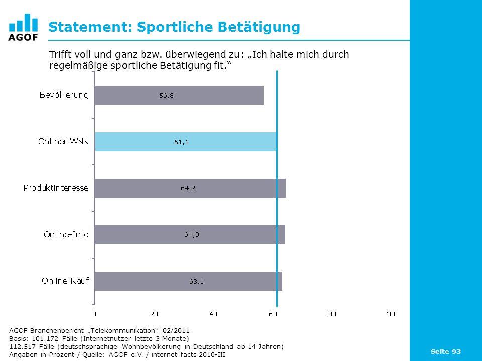 Seite 93 Statement: Sportliche Betätigung Basis: 101.172 Fälle (Internetnutzer letzte 3 Monate) 112.517 Fälle (deutschsprachige Wohnbevölkerung in Deu