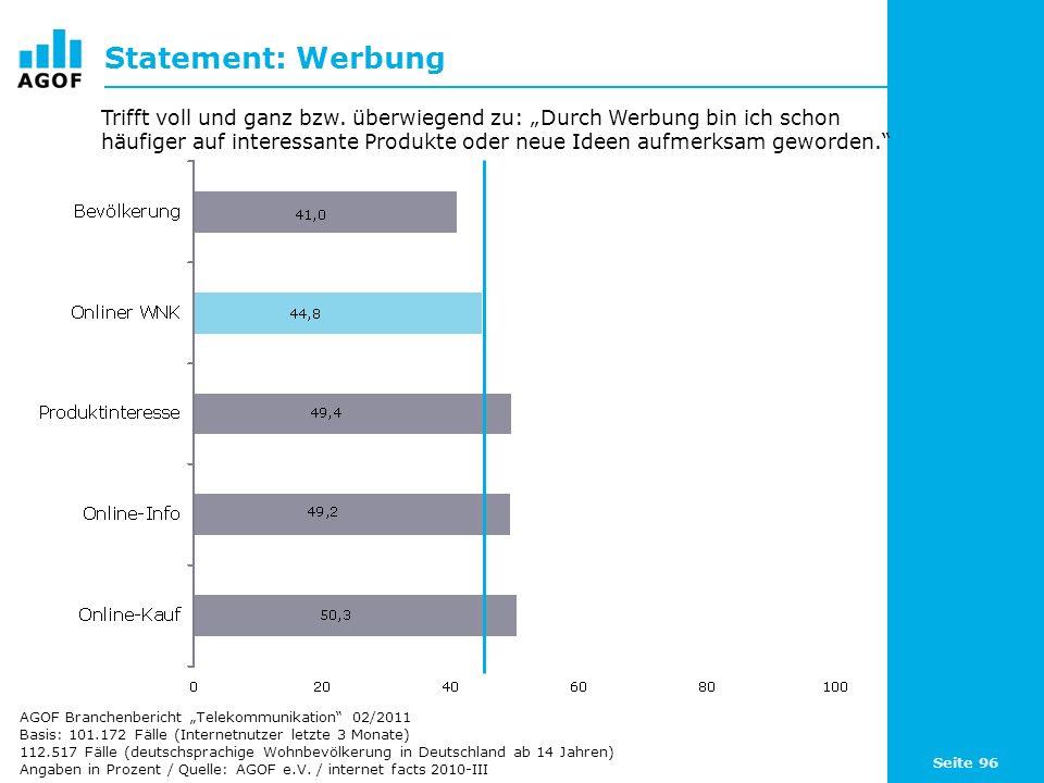 Seite 96 Statement: Werbung Basis: 101.172 Fälle (Internetnutzer letzte 3 Monate) 112.517 Fälle (deutschsprachige Wohnbevölkerung in Deutschland ab 14