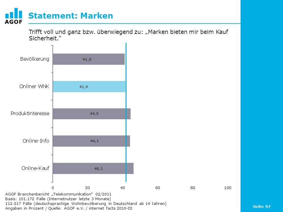 Seite 97 Statement: Marken Basis: 101.172 Fälle (Internetnutzer letzte 3 Monate) 112.517 Fälle (deutschsprachige Wohnbevölkerung in Deutschland ab 14