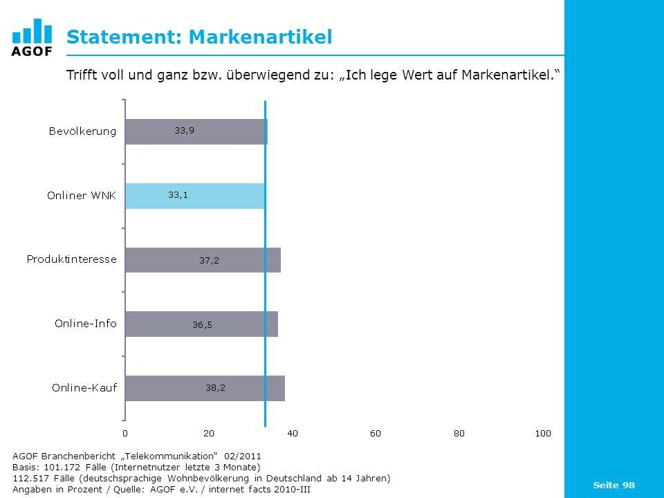 Seite 98 Statement: Markenartikel Basis: 101.172 Fälle (Internetnutzer letzte 3 Monate) 112.517 Fälle (deutschsprachige Wohnbevölkerung in Deutschland
