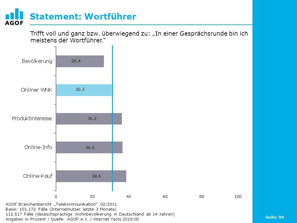 Seite 99 Statement: Wortführer Basis: 101.172 Fälle (Internetnutzer letzte 3 Monate) 112.517 Fälle (deutschsprachige Wohnbevölkerung in Deutschland ab