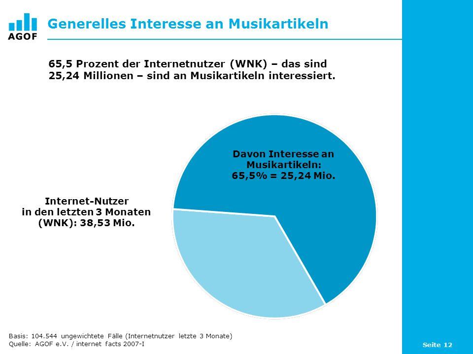 Seite 12 Generelles Interesse an Musikartikeln Davon Interesse an Musikartikeln: 65,5% = 25,24 Mio.