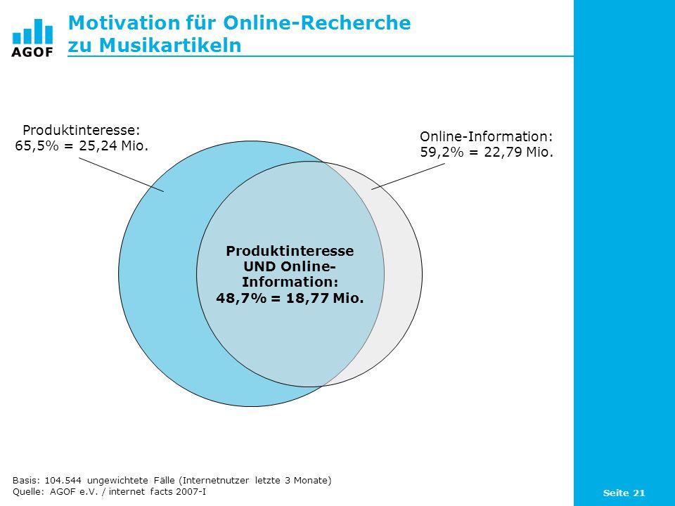 Seite 21 Motivation für Online-Recherche zu Musikartikeln Basis: 104.544 ungewichtete Fälle (Internetnutzer letzte 3 Monate) Quelle: AGOF e.V.