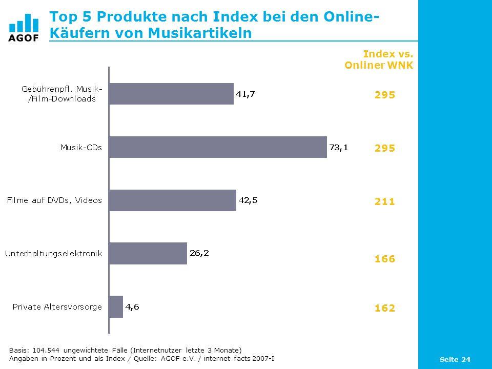 Seite 24 Top 5 Produkte nach Index bei den Online- Käufern von Musikartikeln Basis: 104.544 ungewichtete Fälle (Internetnutzer letzte 3 Monate) Angaben in Prozent und als Index / Quelle: AGOF e.V.