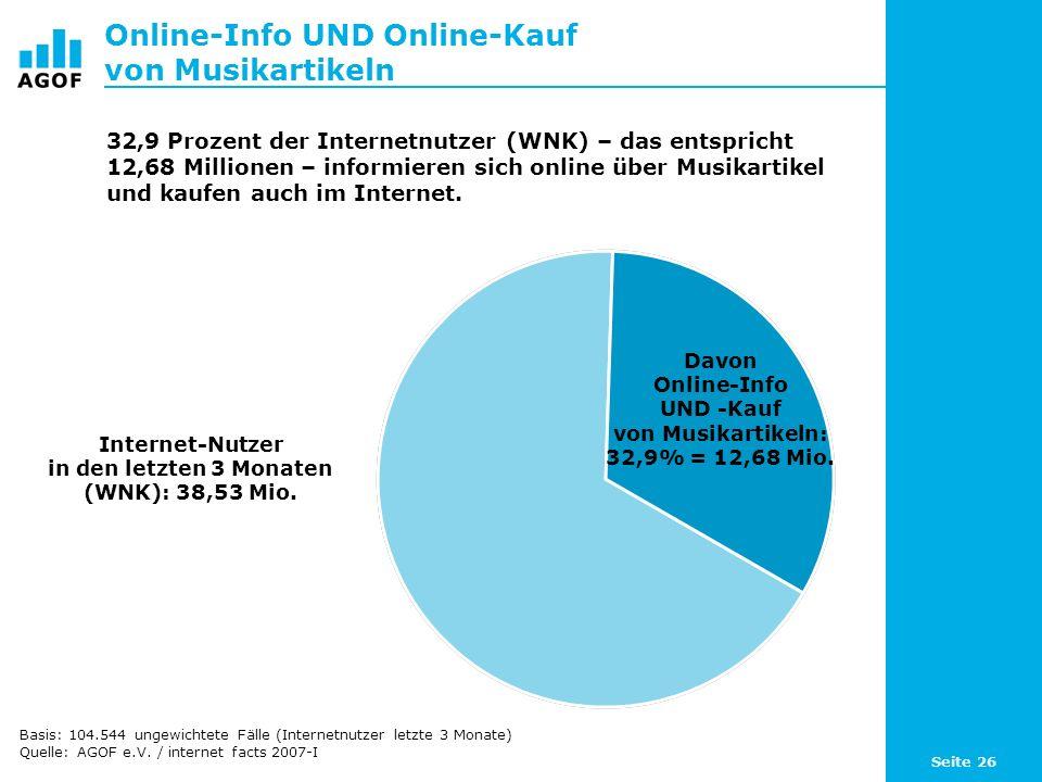 Seite 26 Online-Info UND Online-Kauf von Musikartikeln Internet-Nutzer in den letzten 3 Monaten (WNK): 38,53 Mio.