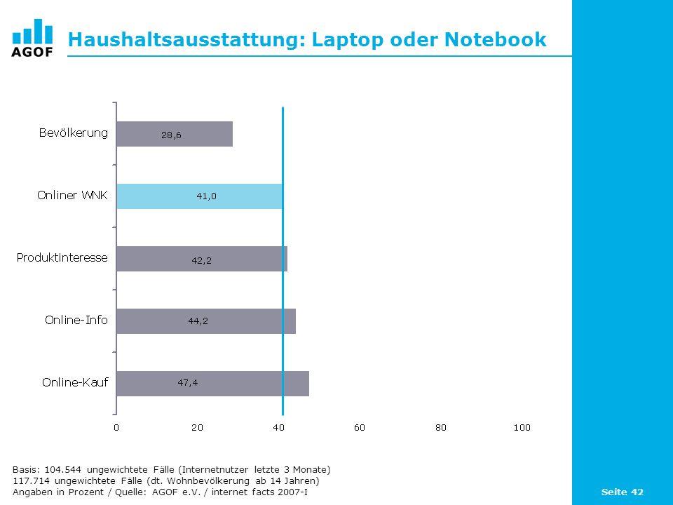 Seite 42 Haushaltsausstattung: Laptop oder Notebook Basis: 104.544 ungewichtete Fälle (Internetnutzer letzte 3 Monate) 117.714 ungewichtete Fälle (dt.