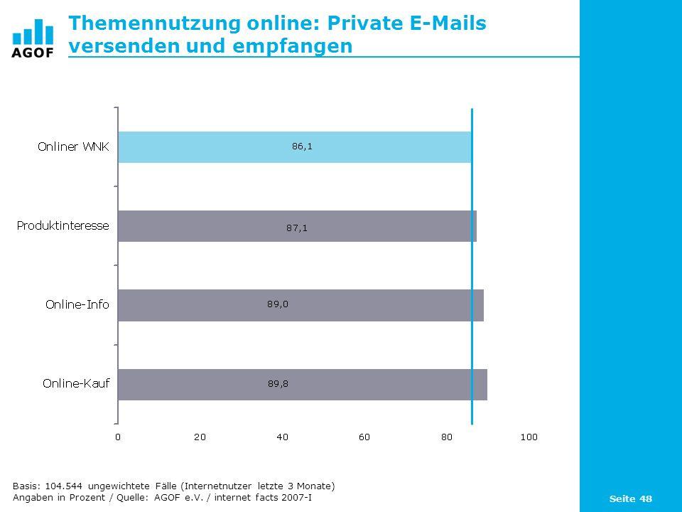 Seite 48 Themennutzung online: Private E-Mails versenden und empfangen Basis: 104.544 ungewichtete Fälle (Internetnutzer letzte 3 Monate) Angaben in Prozent / Quelle: AGOF e.V.