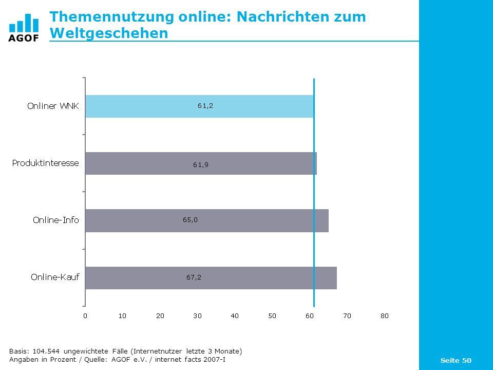 Seite 50 Themennutzung online: Nachrichten zum Weltgeschehen Basis: 104.544 ungewichtete Fälle (Internetnutzer letzte 3 Monate) Angaben in Prozent / Quelle: AGOF e.V.
