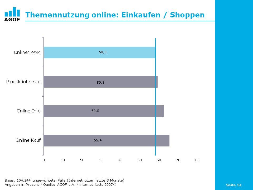 Seite 51 Themennutzung online: Einkaufen / Shoppen Basis: 104.544 ungewichtete Fälle (Internetnutzer letzte 3 Monate) Angaben in Prozent / Quelle: AGOF e.V.