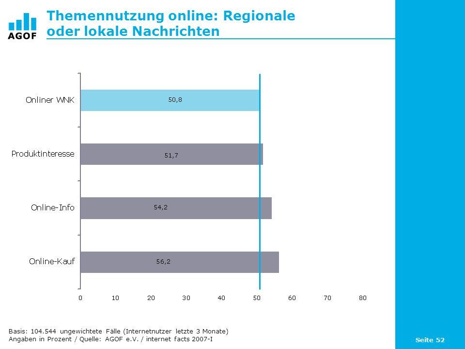 Seite 52 Themennutzung online: Regionale oder lokale Nachrichten Basis: 104.544 ungewichtete Fälle (Internetnutzer letzte 3 Monate) Angaben in Prozent / Quelle: AGOF e.V.