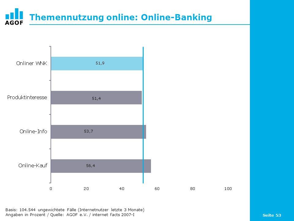 Seite 53 Themennutzung online: Online-Banking Basis: 104.544 ungewichtete Fälle (Internetnutzer letzte 3 Monate) Angaben in Prozent / Quelle: AGOF e.V.