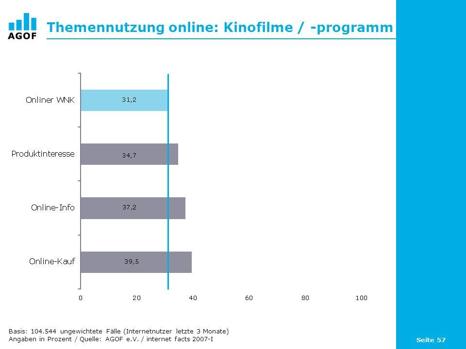 Seite 57 Themennutzung online: Kinofilme / -programm Basis: 104.544 ungewichtete Fälle (Internetnutzer letzte 3 Monate) Angaben in Prozent / Quelle: AGOF e.V.