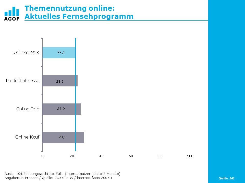 Seite 60 Themennutzung online: Aktuelles Fernsehprogramm Basis: 104.544 ungewichtete Fälle (Internetnutzer letzte 3 Monate) Angaben in Prozent / Quelle: AGOF e.V.
