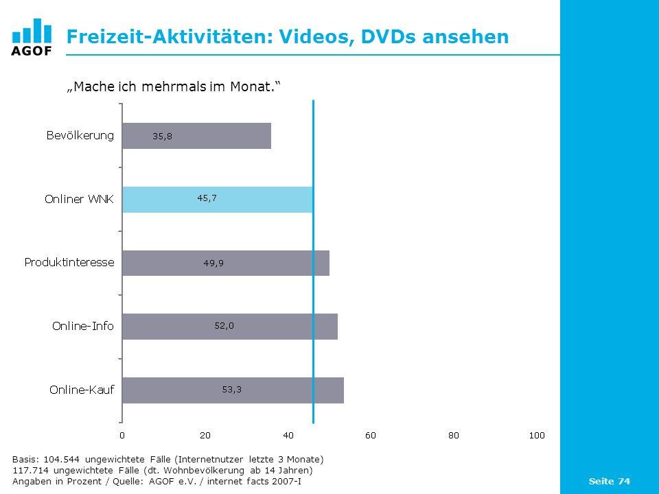 Seite 74 Freizeit-Aktivitäten: Videos, DVDs ansehen Basis: 104.544 ungewichtete Fälle (Internetnutzer letzte 3 Monate) 117.714 ungewichtete Fälle (dt.