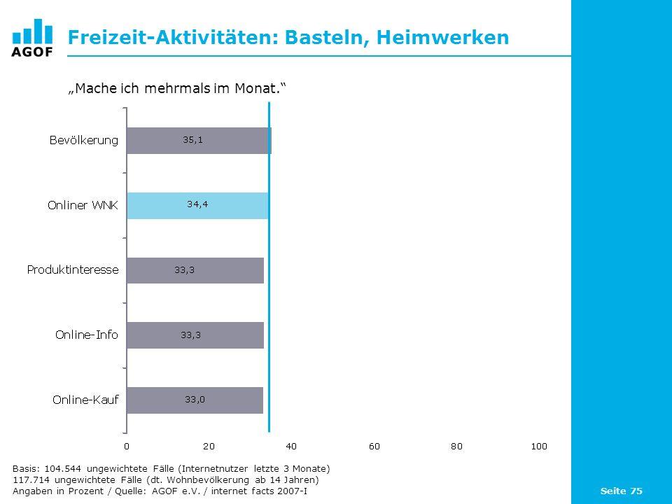 Seite 75 Freizeit-Aktivitäten: Basteln, Heimwerken Basis: 104.544 ungewichtete Fälle (Internetnutzer letzte 3 Monate) 117.714 ungewichtete Fälle (dt.