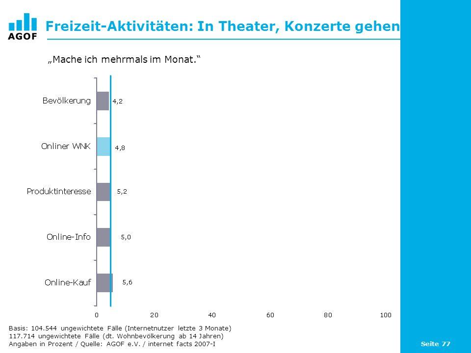 Seite 77 Freizeit-Aktivitäten: In Theater, Konzerte gehen Basis: 104.544 ungewichtete Fälle (Internetnutzer letzte 3 Monate) 117.714 ungewichtete Fälle (dt.