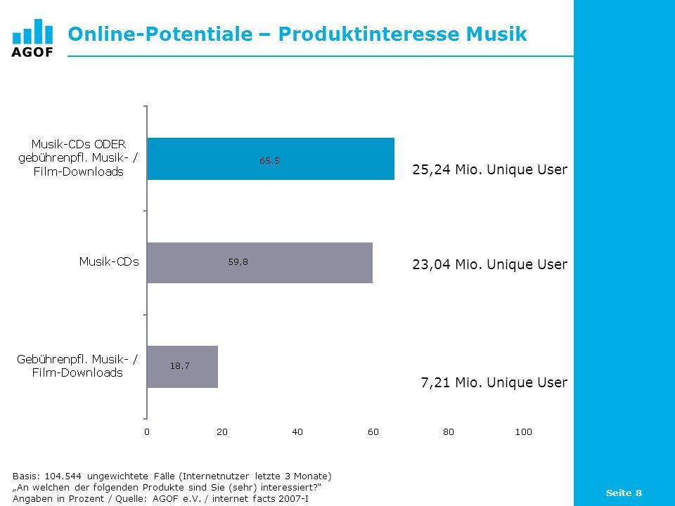 Seite 9 Online-Potentiale – Online-Info zu Musik Basis: 104.544 ungewichtete Fälle (Internetnutzer letzte 3 Monate) Zu welchen der nachfolgenden Produkte haben Sie schon einmal Informationen im Internet gesucht.