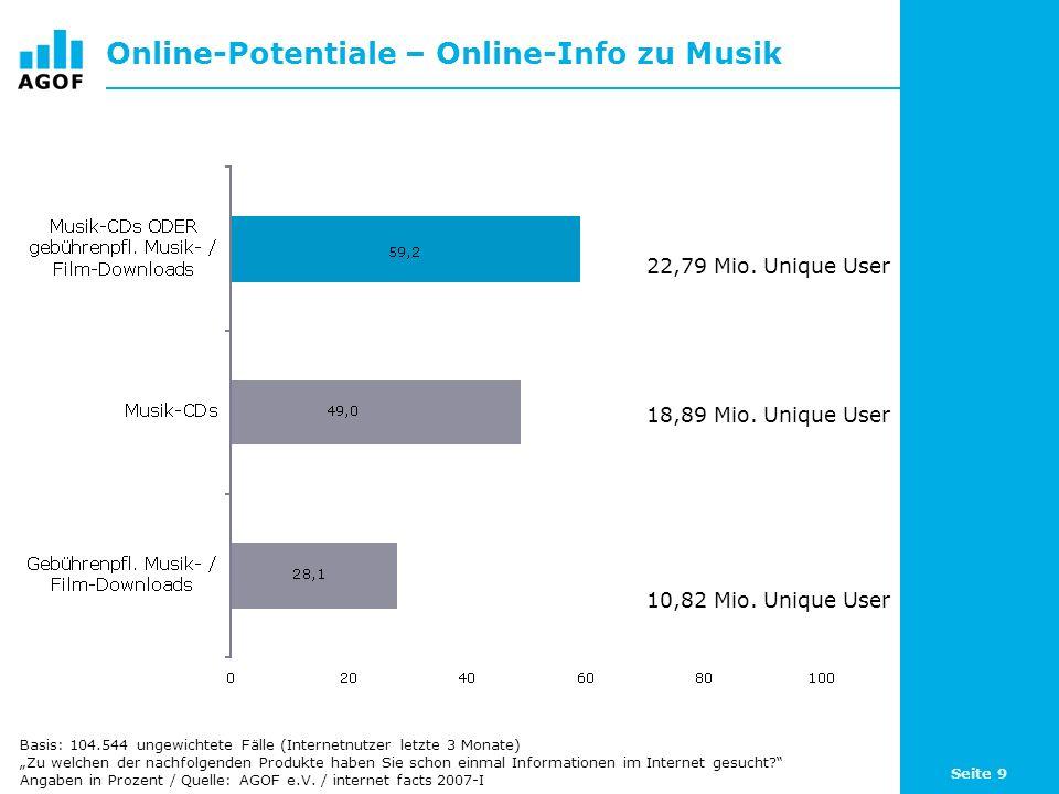 Seite 10 Online-Potentiale – Online-Kauf von Musik Basis: 104.544 ungewichtete Fälle (Internetnutzer letzte 3 Monate) Haben Sie in den letzten 12 Monaten folgende Produkte über das Internet gekauft.