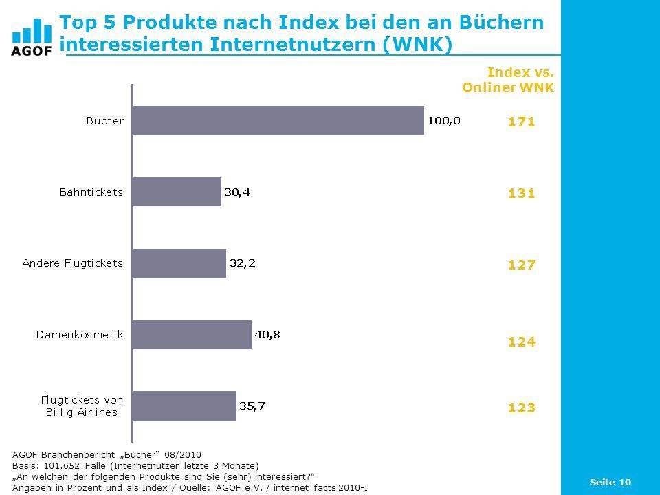 Seite 10 Top 5 Produkte nach Index bei den an Büchern interessierten Internetnutzern (WNK) Basis: 101.652 Fälle (Internetnutzer letzte 3 Monate) An we