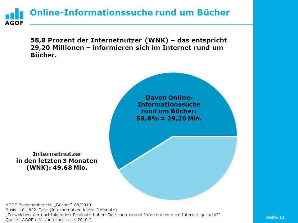 Seite 11 Online-Informationssuche rund um Bücher Davon Online- Informationssuche rund um Bücher: 58,8% = 29,20 Mio. Internetnutzer in den letzten 3 Mo