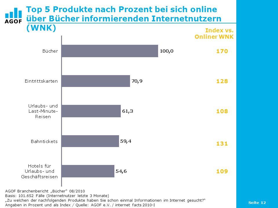 Seite 12 Top 5 Produkte nach Prozent bei sich online über Bücher informierenden Internetnutzern (WNK) Basis: 101.652 Fälle (Internetnutzer letzte 3 Mo