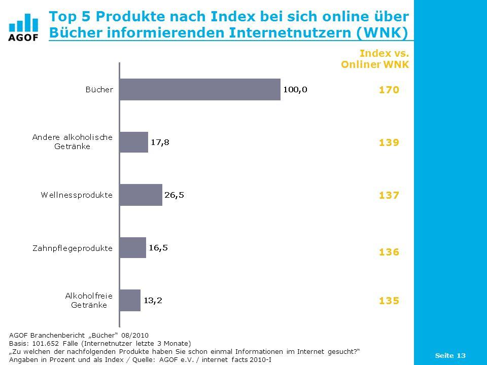 Seite 13 Top 5 Produkte nach Index bei sich online über Bücher informierenden Internetnutzern (WNK) Basis: 101.652 Fälle (Internetnutzer letzte 3 Mona