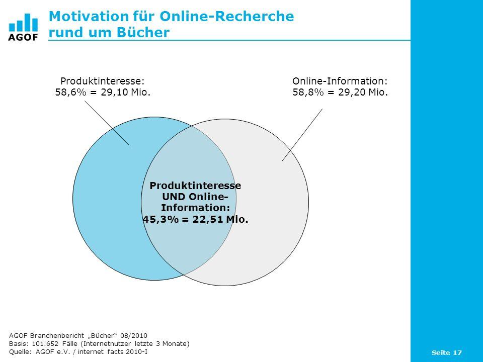 Seite 17 Motivation für Online-Recherche rund um Bücher Basis: 101.652 Fälle (Internetnutzer letzte 3 Monate) Quelle: AGOF e.V. / internet facts 2010-