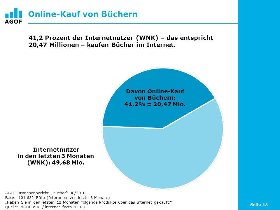 Seite 18 Online-Kauf von Büchern Davon Online-Kauf von Büchern: 41,2% = 20,47 Mio. Internetnutzer in den letzten 3 Monaten (WNK): 49,68 Mio. 41,2 Proz