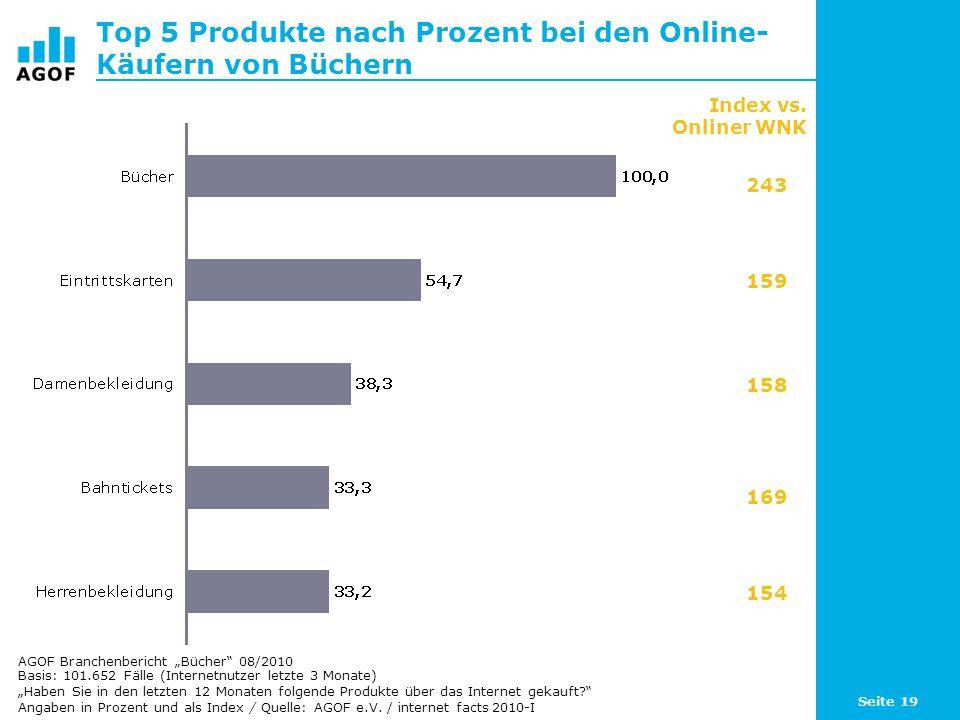 Seite 19 Top 5 Produkte nach Prozent bei den Online- Käufern von Büchern Basis: 101.652 Fälle (Internetnutzer letzte 3 Monate) Haben Sie in den letzte
