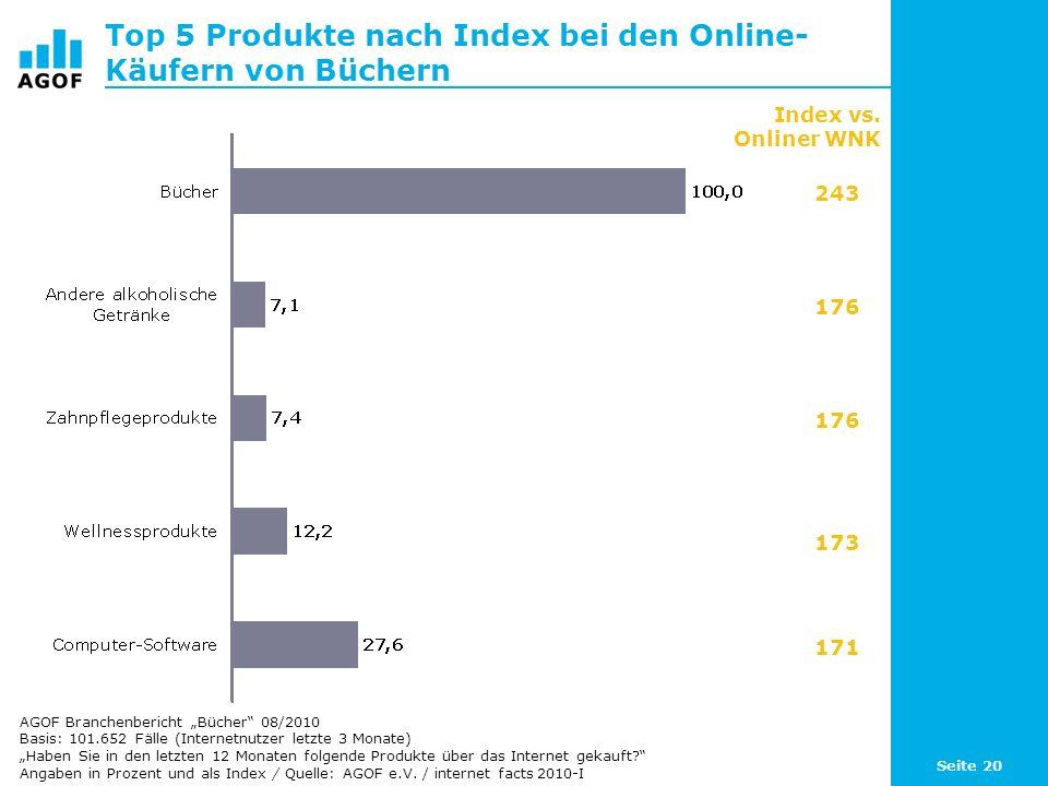 Seite 20 Top 5 Produkte nach Index bei den Online- Käufern von Büchern Basis: 101.652 Fälle (Internetnutzer letzte 3 Monate) Haben Sie in den letzten