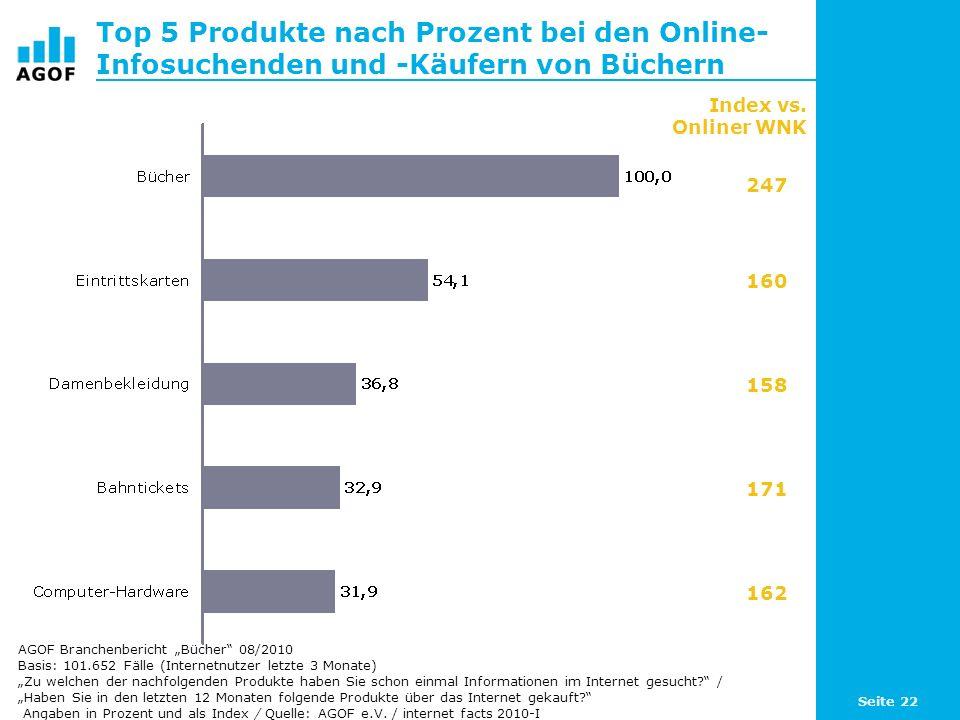 Seite 22 Top 5 Produkte nach Prozent bei den Online- Infosuchenden und -Käufern von Büchern Basis: 101.652 Fälle (Internetnutzer letzte 3 Monate) Zu w