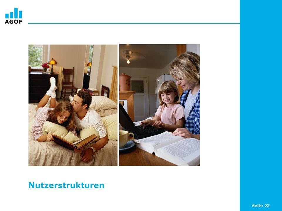 Seite 25 Nutzerstrukturen