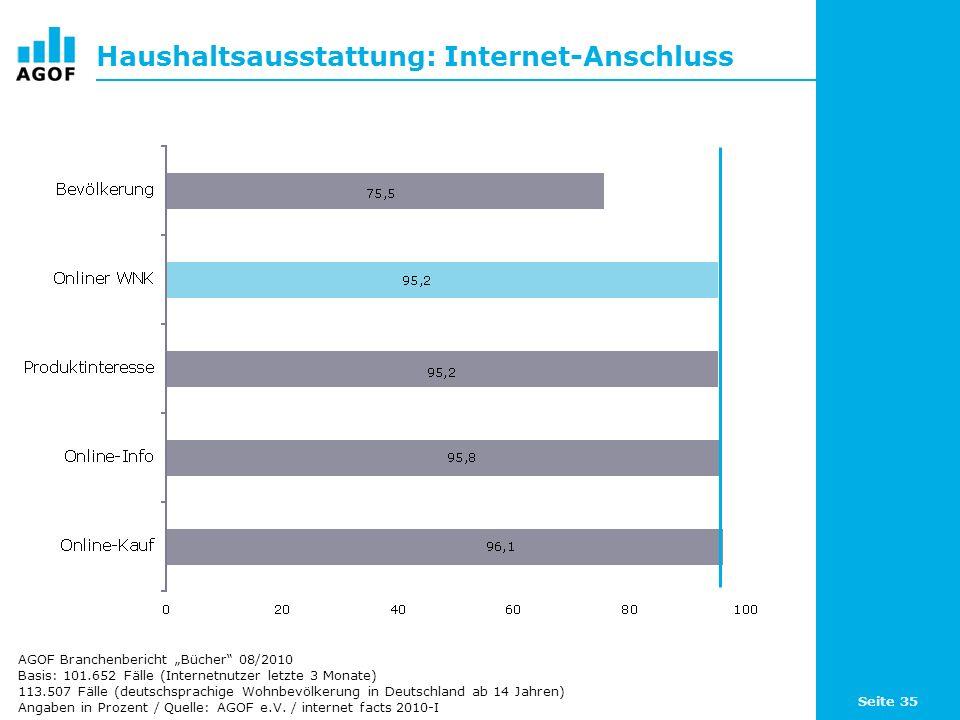 Seite 35 Haushaltsausstattung: Internet-Anschluss Basis: 101.652 Fälle (Internetnutzer letzte 3 Monate) 113.507 Fälle (deutschsprachige Wohnbevölkerun