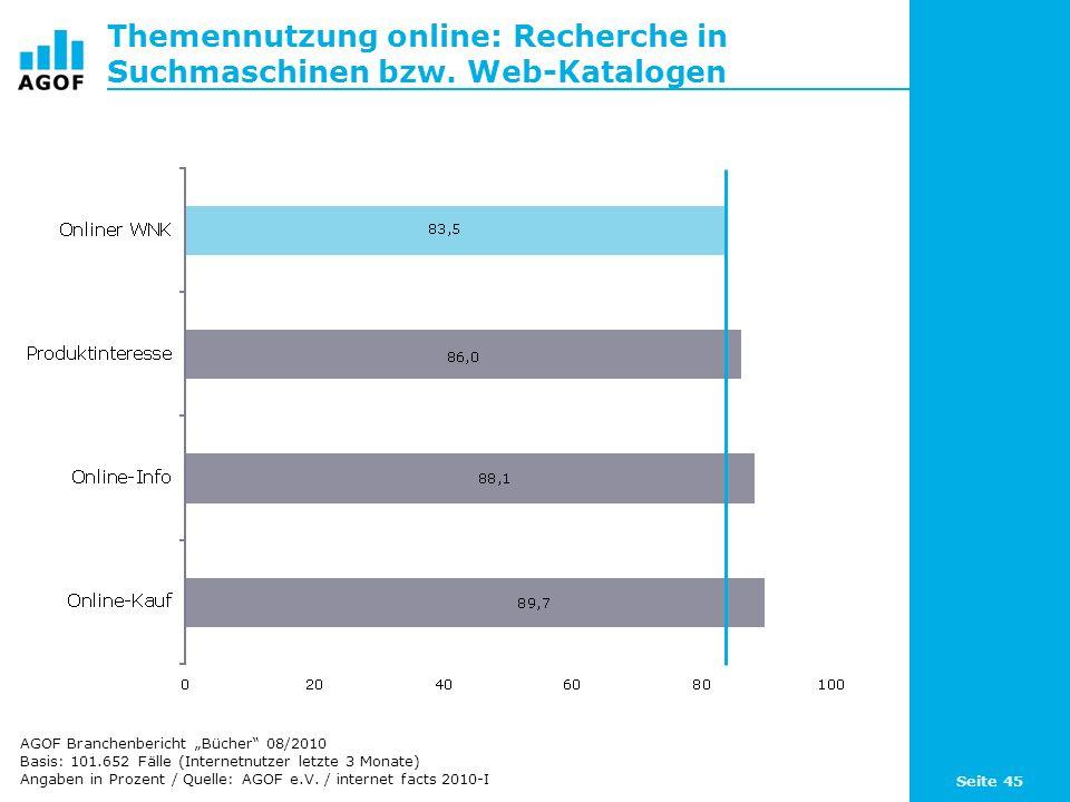 Seite 45 Themennutzung online: Recherche in Suchmaschinen bzw. Web-Katalogen Basis: 101.652 Fälle (Internetnutzer letzte 3 Monate) Angaben in Prozent