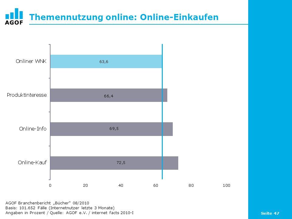 Seite 47 Themennutzung online: Online-Einkaufen Basis: 101.652 Fälle (Internetnutzer letzte 3 Monate) Angaben in Prozent / Quelle: AGOF e.V. / interne