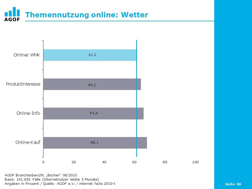 Seite 48 Themennutzung online: Wetter Basis: 101.652 Fälle (Internetnutzer letzte 3 Monate) Angaben in Prozent / Quelle: AGOF e.V. / internet facts 20