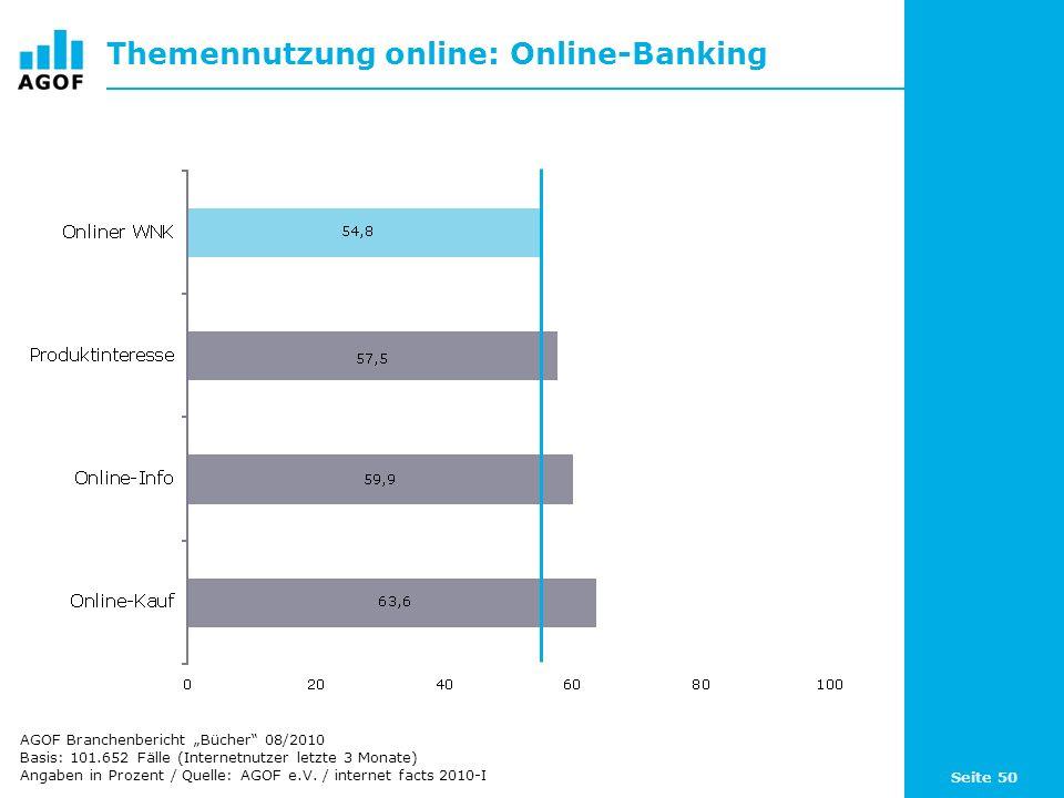 Seite 50 Themennutzung online: Online-Banking Basis: 101.652 Fälle (Internetnutzer letzte 3 Monate) Angaben in Prozent / Quelle: AGOF e.V. / internet