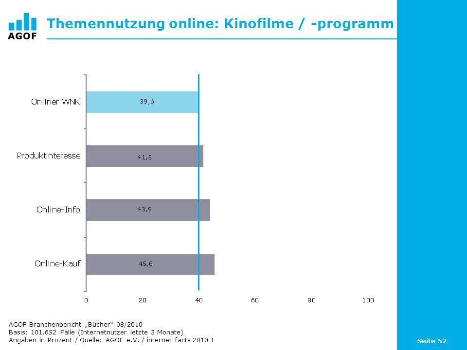 Seite 52 Themennutzung online: Kinofilme / -programm Basis: 101.652 Fälle (Internetnutzer letzte 3 Monate) Angaben in Prozent / Quelle: AGOF e.V. / in